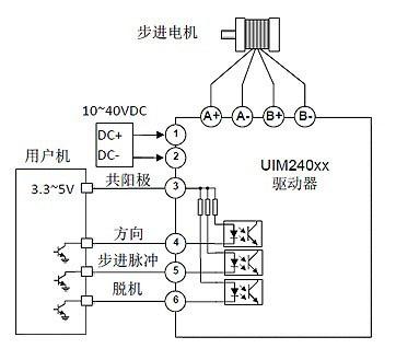 步进电机微型驱动器典型接线图