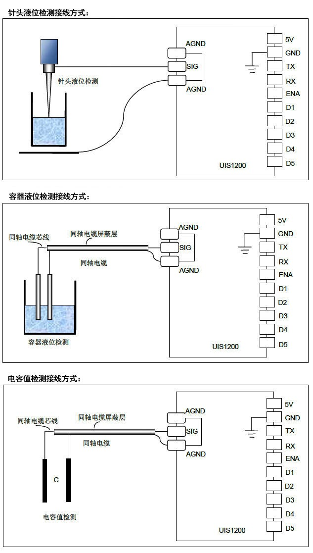 器控制模块接线图