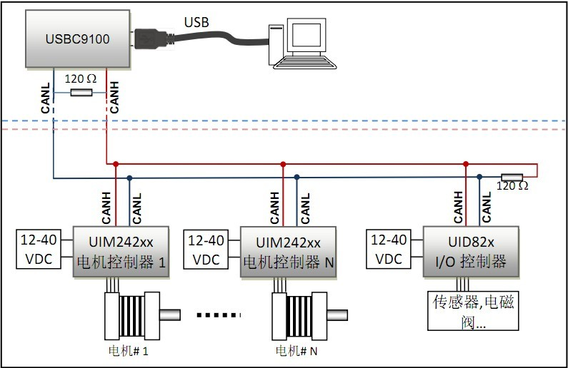 usb-can转换控制器网络接线图