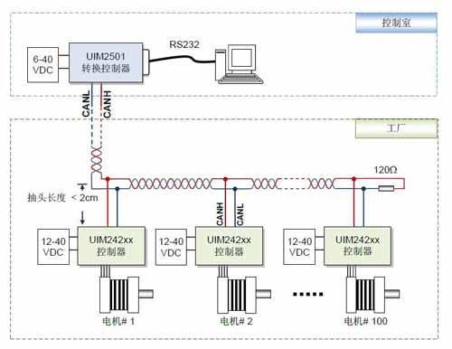 步进电机can总线通讯控制接线图