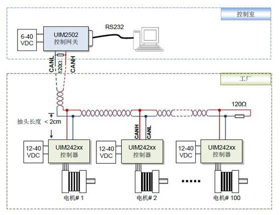 uim2502转换控制器网络接线图