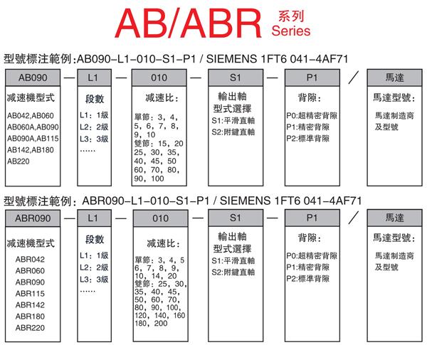 AB、ABR系列精密行星减速机型号命名规则