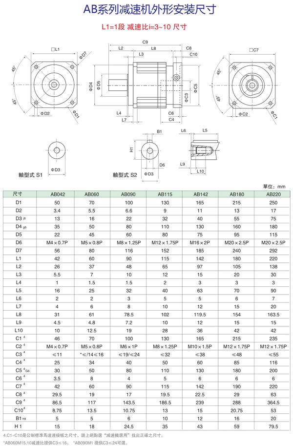 AB系列3~10减速比减速机外形安装尺寸