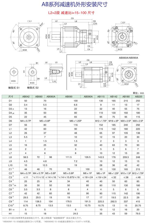 AB系列15~100减速比减速机外形安装尺寸
