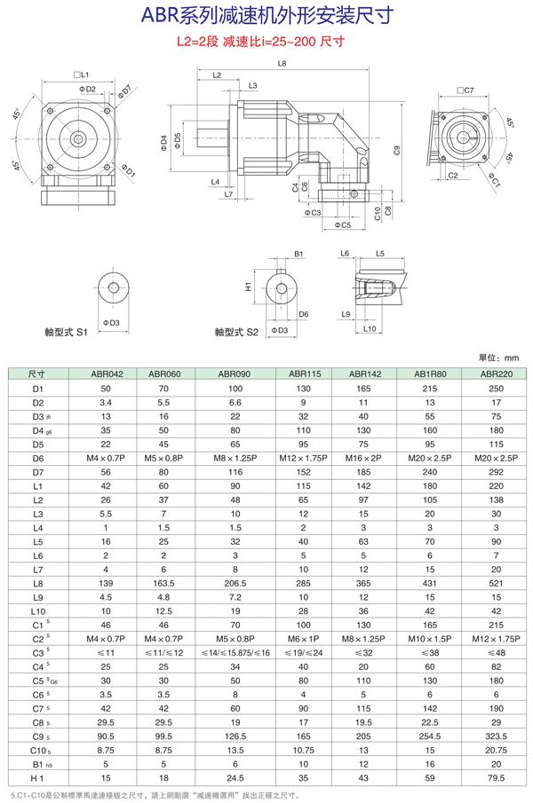 ABR系列25~200减速比减速机外形安装尺寸
